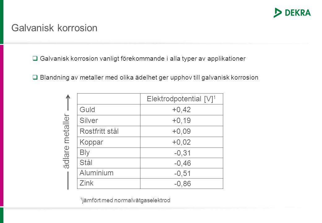 Elektrodpotential [V]1